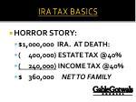 ira tax basics2