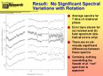 result no significant spectral variations with rotation