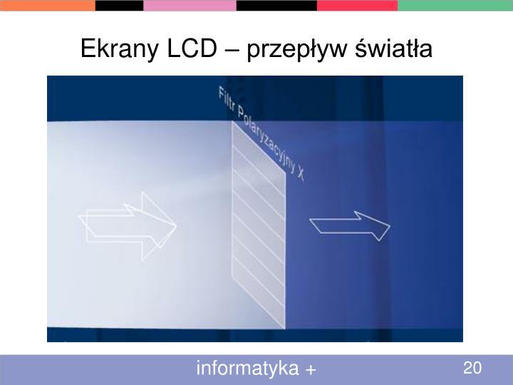 Ekrany LCD – przepływ światła
