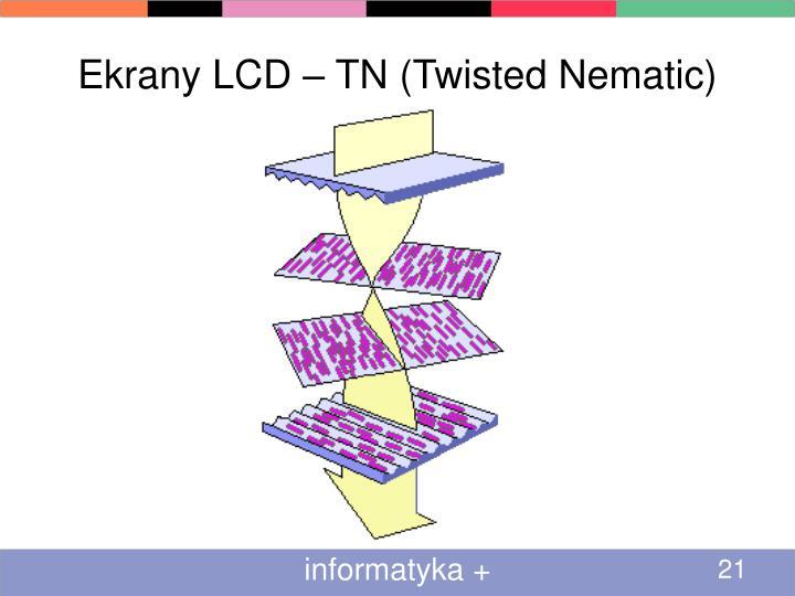 Ekrany LCD – TN (Twisted Nematic)