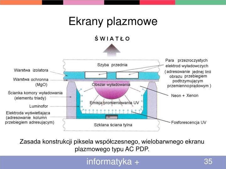 Ekrany plazmowe