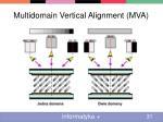 multidomain vertical alignment mva1