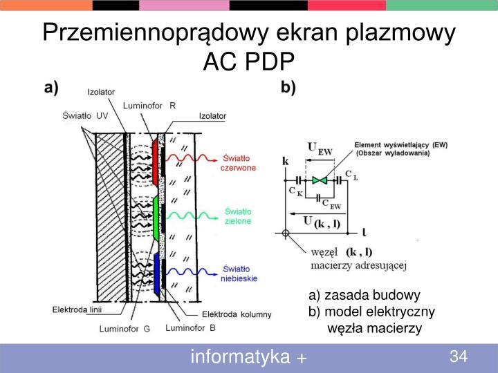 Przemiennoprądowy ekran plazmowy AC PDP