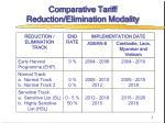 comparative tariff reduction elimination modality