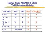 normal track asean 6 china tariff reduction modality
