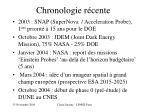 chronologie r cente