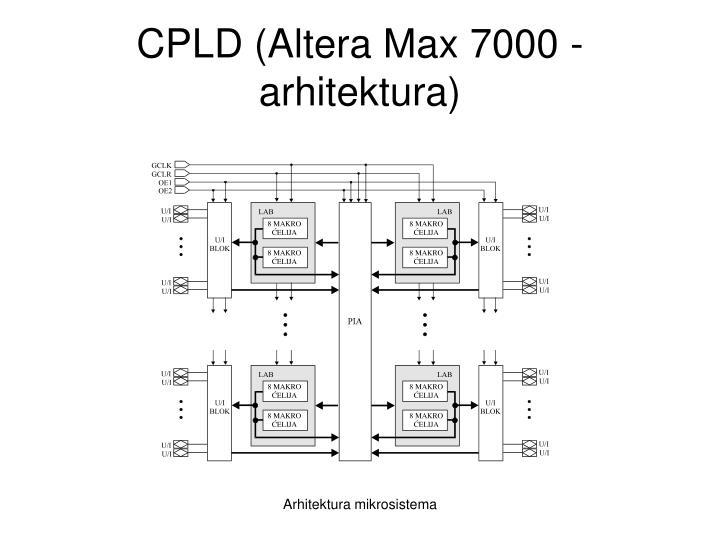 CPLD (Altera Max 7000 - arhitektura)