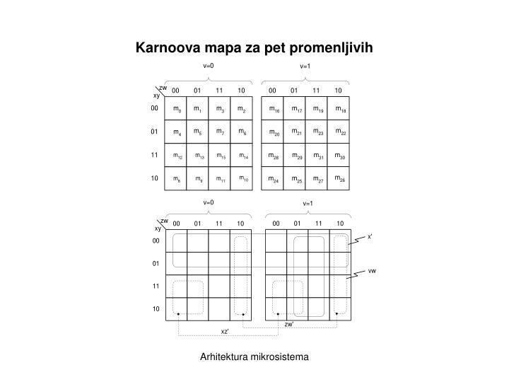 Karnoova mapa za pet promenljivih