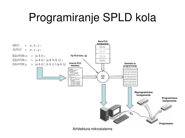 Programiranje SPLD kola