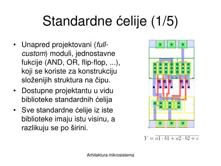 Standardne