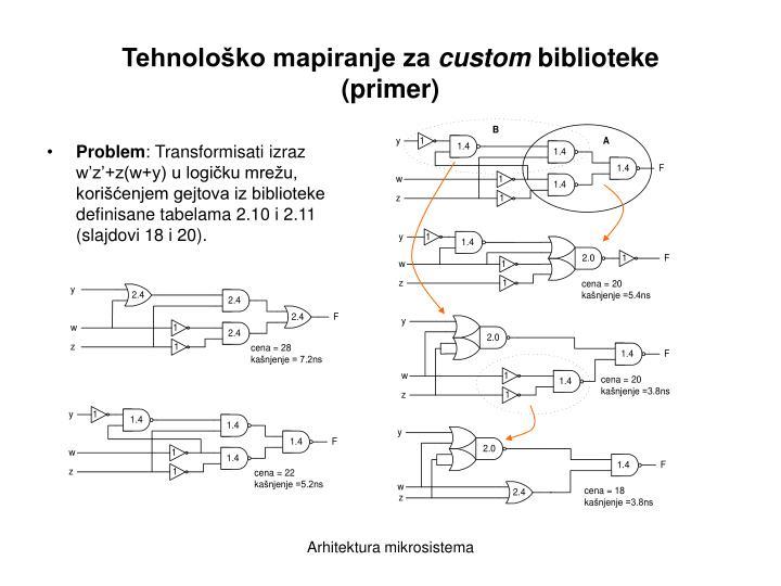 Tehnološko mapiranje za