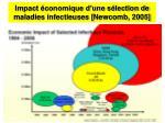 impact conomique d une s lection de maladies infectieuses newcomb 2005