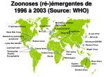 zoonoses r mergentes de 1996 2003 source who