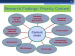 research findings priority content