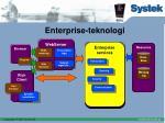 enterprise teknologi