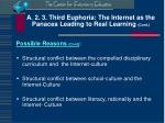 a 2 3 third euphoria the internet as the panacea leading to real learning cont3