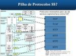 pilha de protocolos ss71