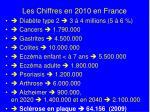 les chiffres en 2010 en france