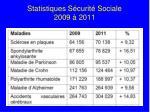 statistiques s curit sociale 2009 2011
