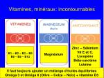 vitamines min raux incontournables