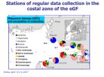 stations of regular data collection in the costal zone of the egf