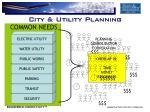 city utility planning