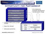 opportunity for partnership