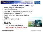today s data reality