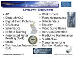 utility drivers