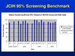 jcih 95 screening benchmark