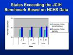 states exceeding the jcih benchmark based on nchs data