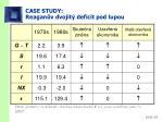 case study reagan v dvojit deficit pod lupou