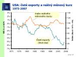 u sa ist exporty a re ln m nov kurz 1973 2007