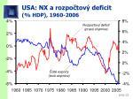 usa nx a rozpo tov deficit h dp 1960 2006