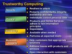 trustworthy computing1