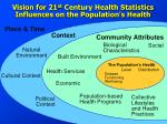 vision for 21 st century health statistics influences on the population s health