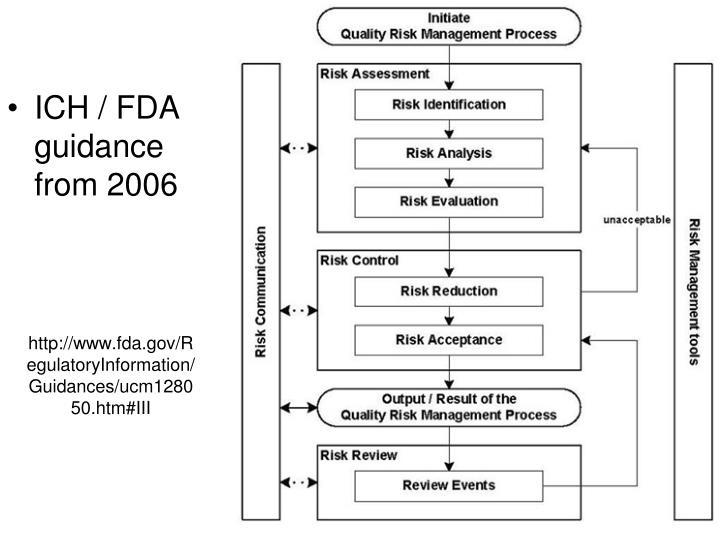http://www.fda.gov/RegulatoryInformation/Guidances/ucm128050.htm#III