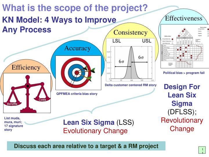 KN Model: 4 Ways to Improve