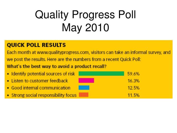 Quality Progress Poll