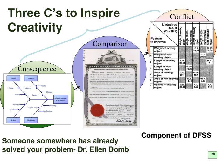 Three C's to Inspire Creativity