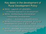 key dates in the development of rural development policy