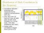 distribution of daily correlations by site isoprene