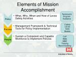 elements of mission accomplishment