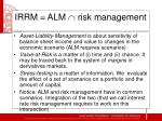 irrm alm risk management