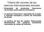 trilema del volumen de las reservas internacionales actuales