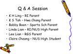 q a session
