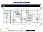 therminator platform