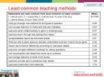 least common teaching methods