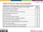 most common learning strategies