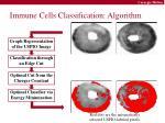 immune cells classification algorithm